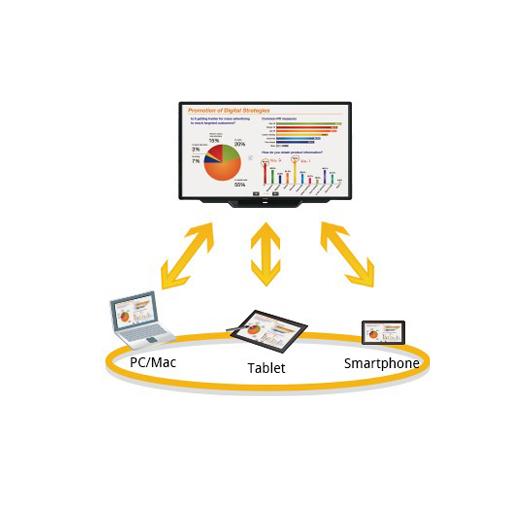 Monitor interattivi BIG PAD serie TH compatibile con Windows/Android/iOS