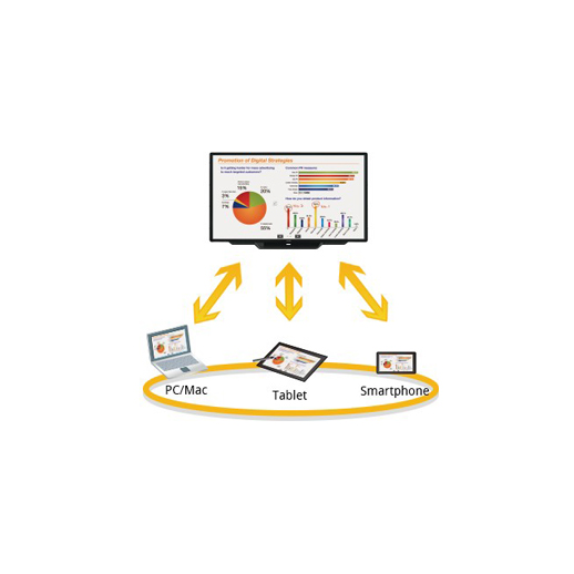 Monitor interattivi BIG PAD serie SC compatibile con Windows/Android/iOS