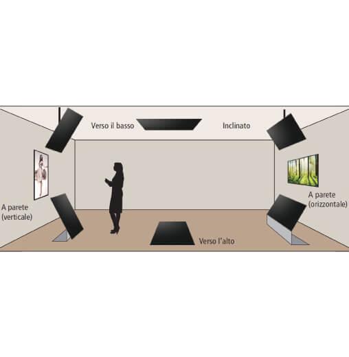 tipologie di orientamento per installazione di schermo professionale sharp serie PN-R